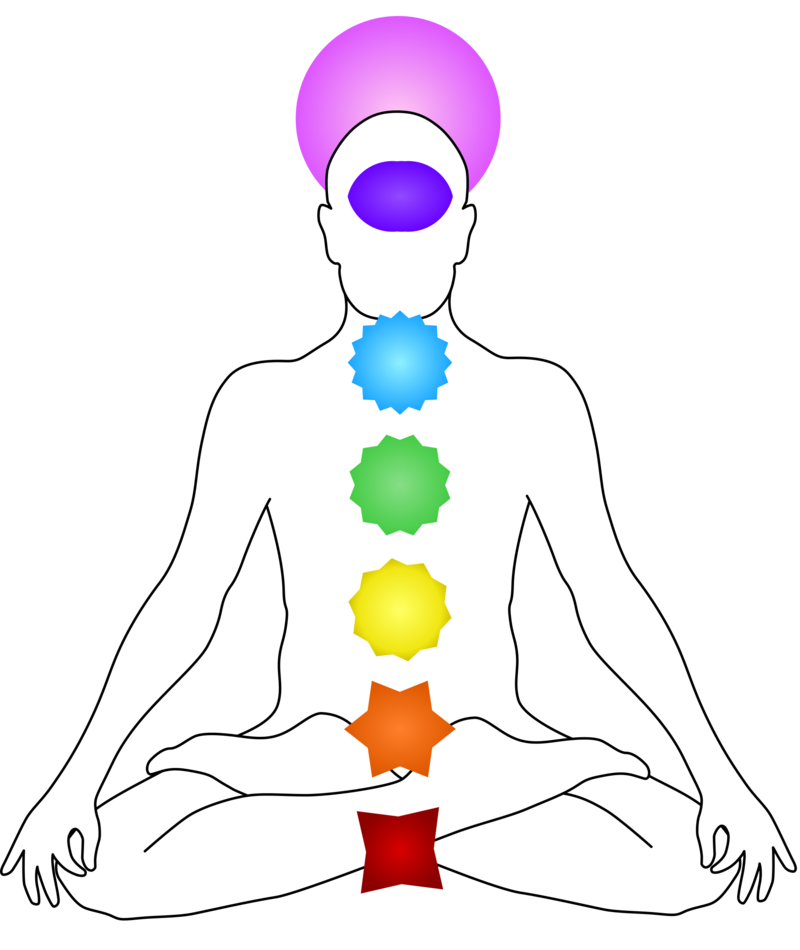 Chakras: An introduction