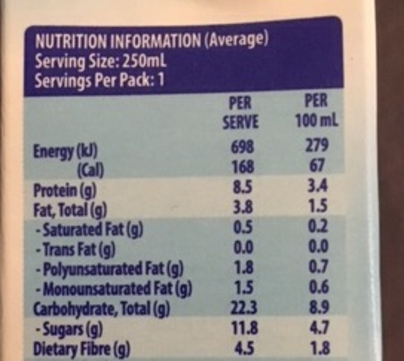 Nutrition information from a breakfast drink   - Are you really getting enough fibre??