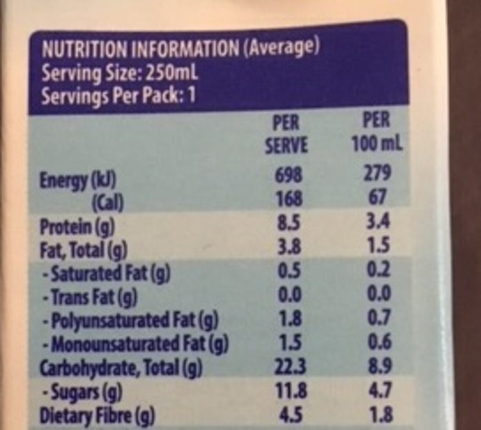 Nutrition information from a breakfast drink